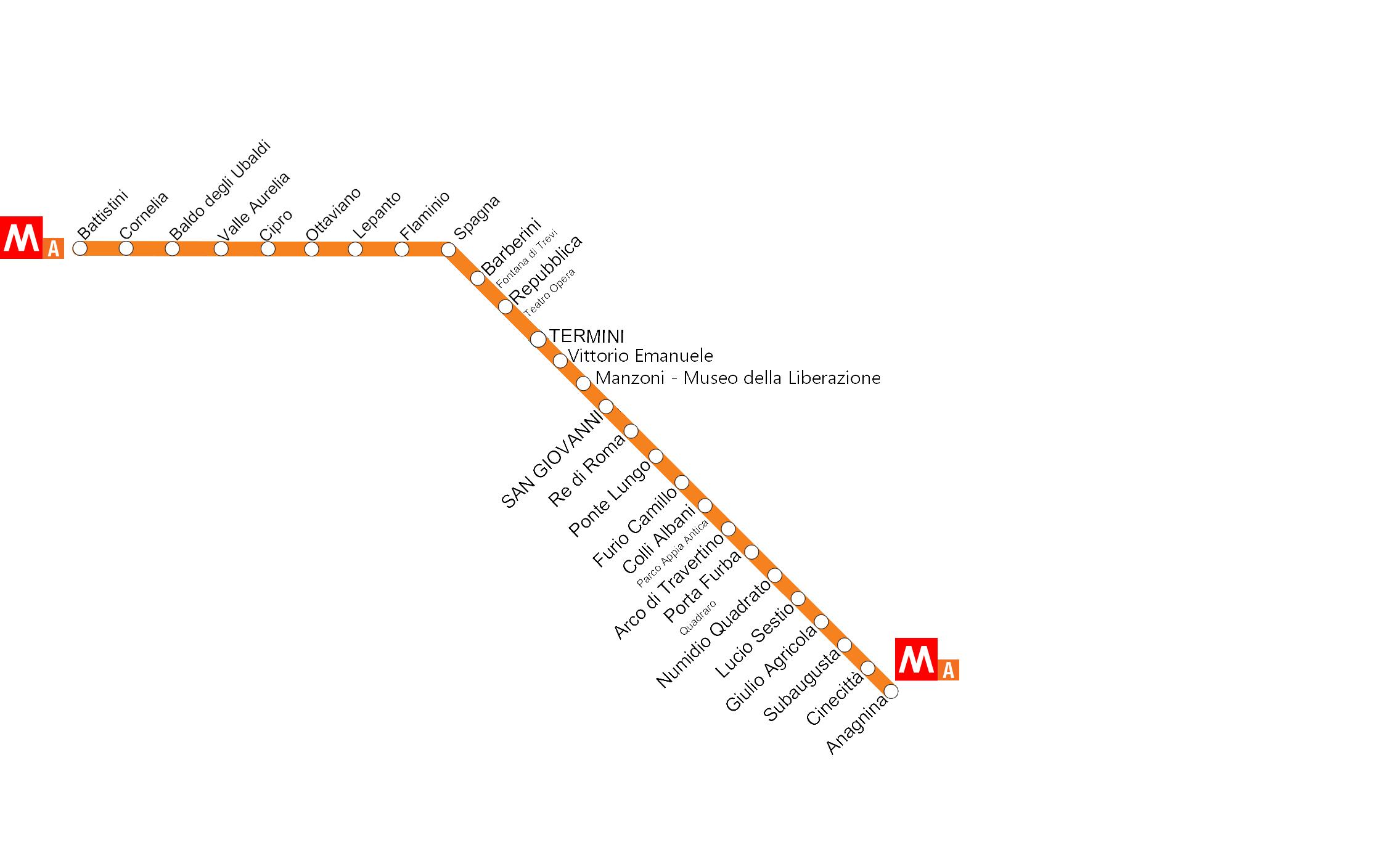 ▷ 【ローマ地下鉄ガイド】路線図・乗り方・料金・切符の購入・治安 ...